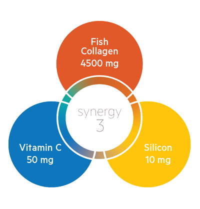 Synergy 3: Fish Collagen 4500 mg, Silicon 10 mg, Vitamin C 50 mg